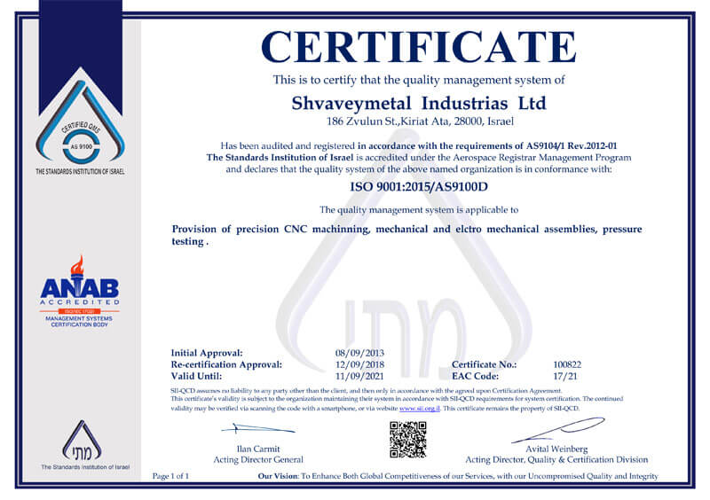Authority and procurement specifications   Shvaveymetal